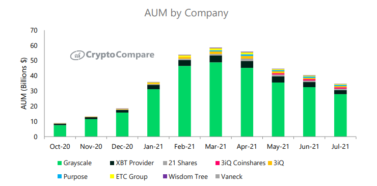aum by company.PNG