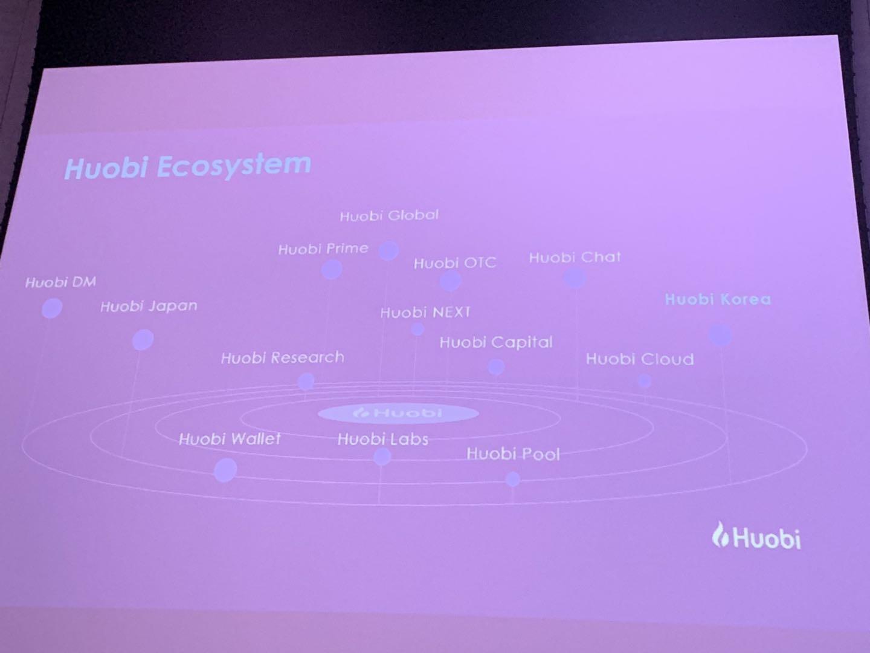 Huobi ecosystem-min.jpg