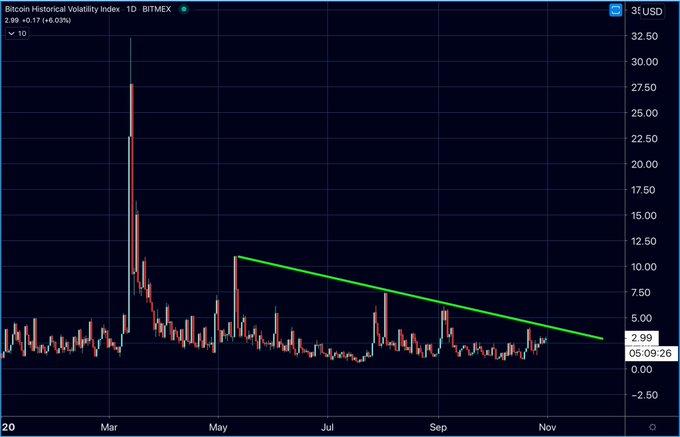 BTC Volatility index.jpg