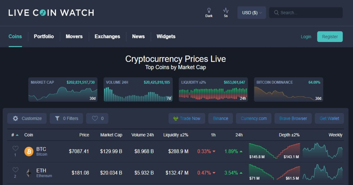 livecoinwatch 1200x630.png