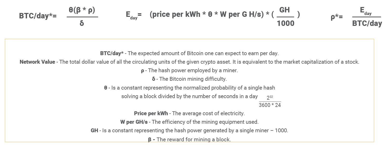 cost of mining.JPG