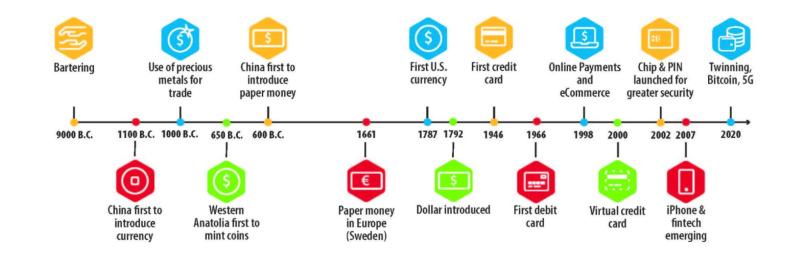 Evolution Of Money.jpg
