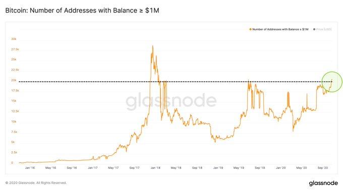 bitcoin millionaires.jpg