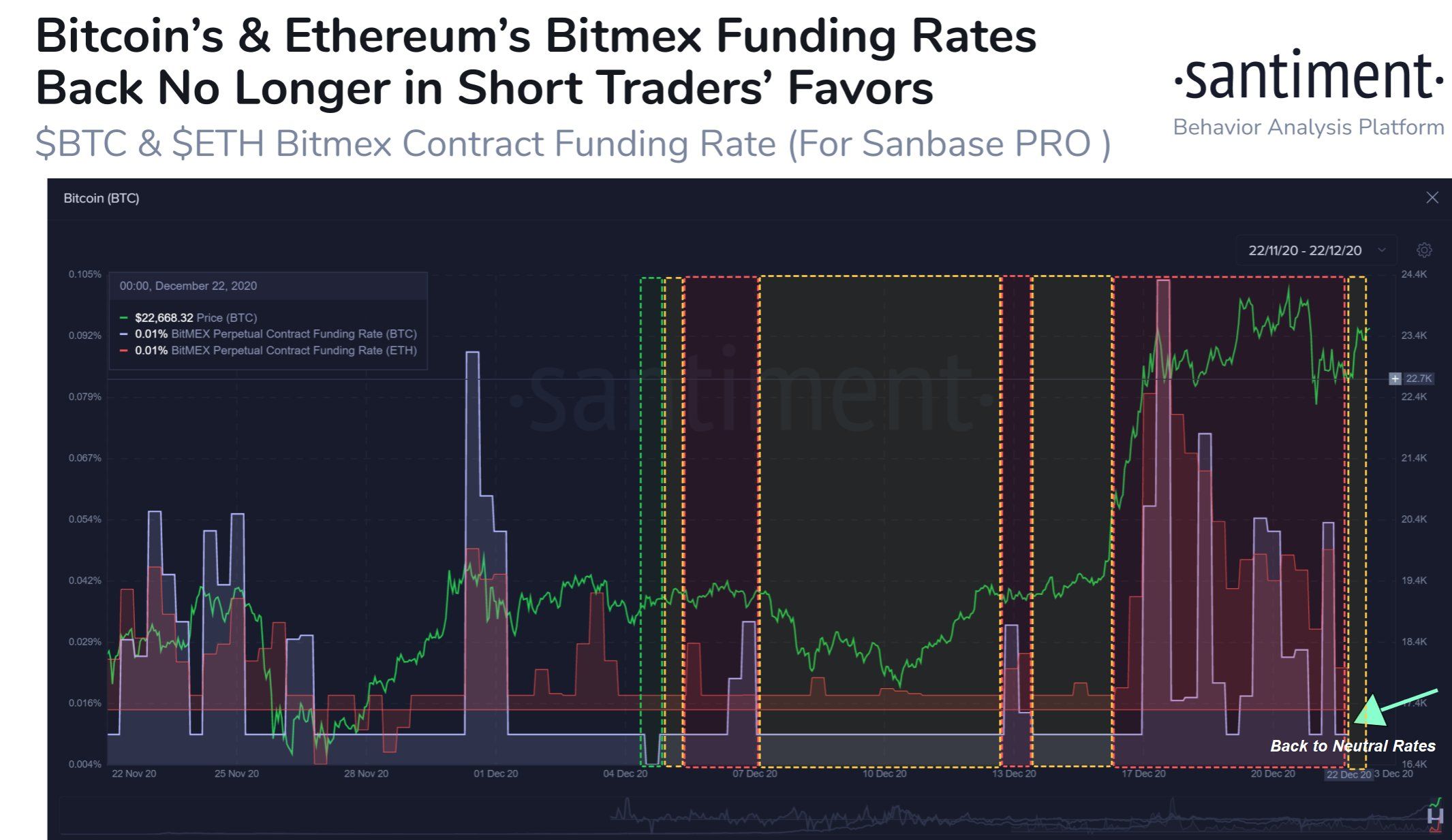 Bitcoin BitMEX funding rates.jpeg