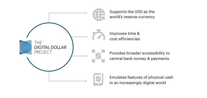Digital Dollar Project.jpg