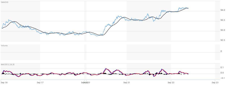 usd-chart-20200923.jpg