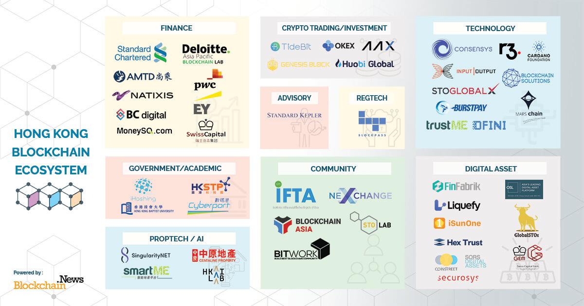 Hong Kong Blockchain Ecosystem_feature_v13.jpg