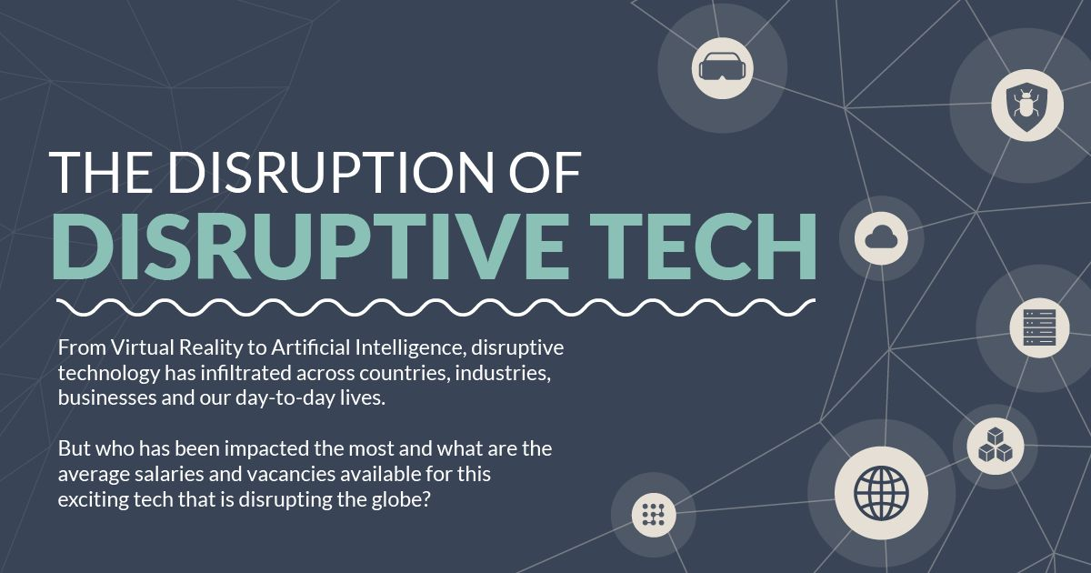 1.Capital on Tap_Rise of disruptive tech_FINAL_V2 min.jpg