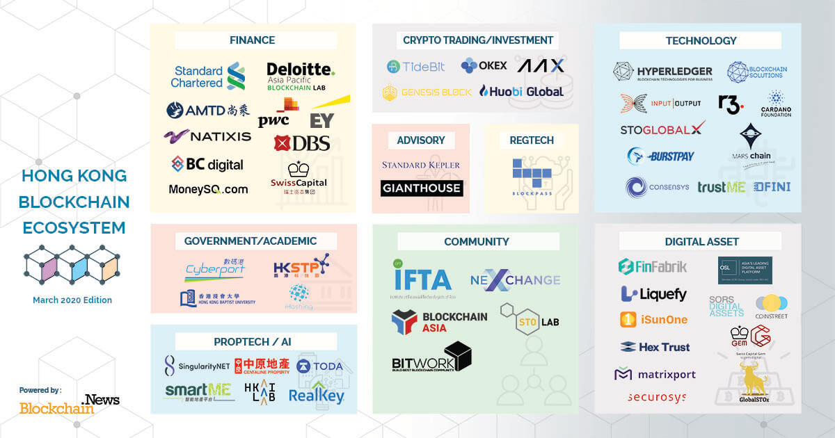 Hong Kong Blockchain Ecosystem_feature_v19.jpg