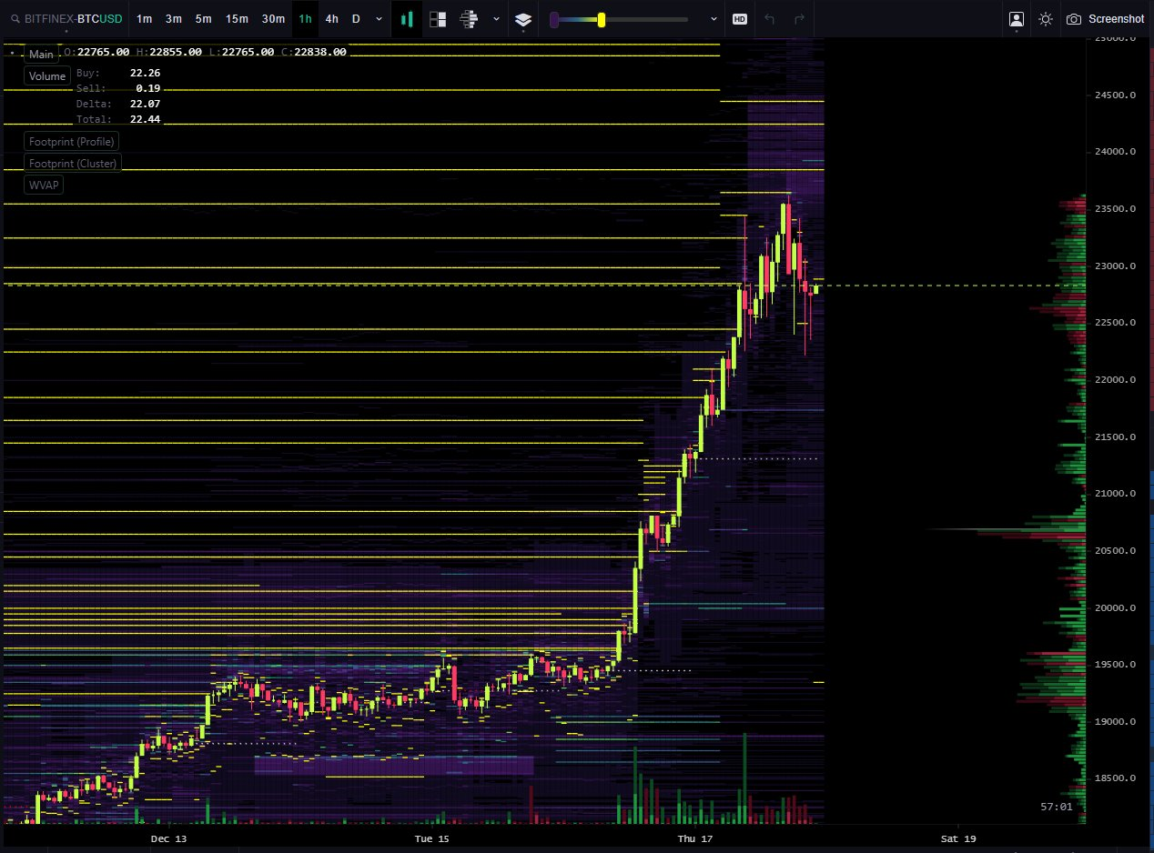 Bitfinex Bitcoin Chart.jpeg