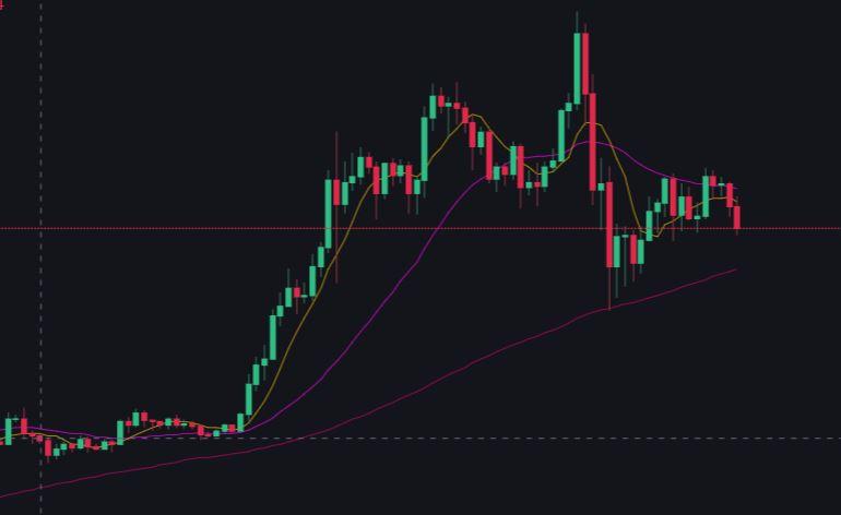 Eth-chart.jpg