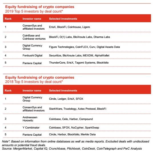 Top 5 investor deals.jpg