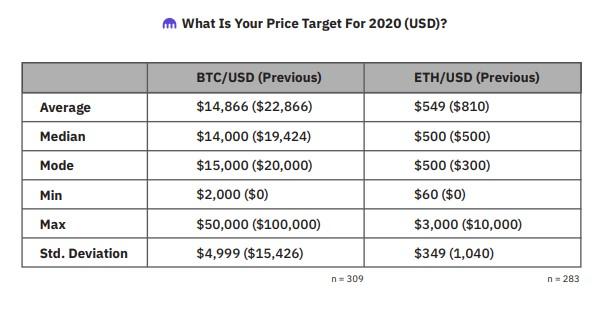 2020 price targets.jpg