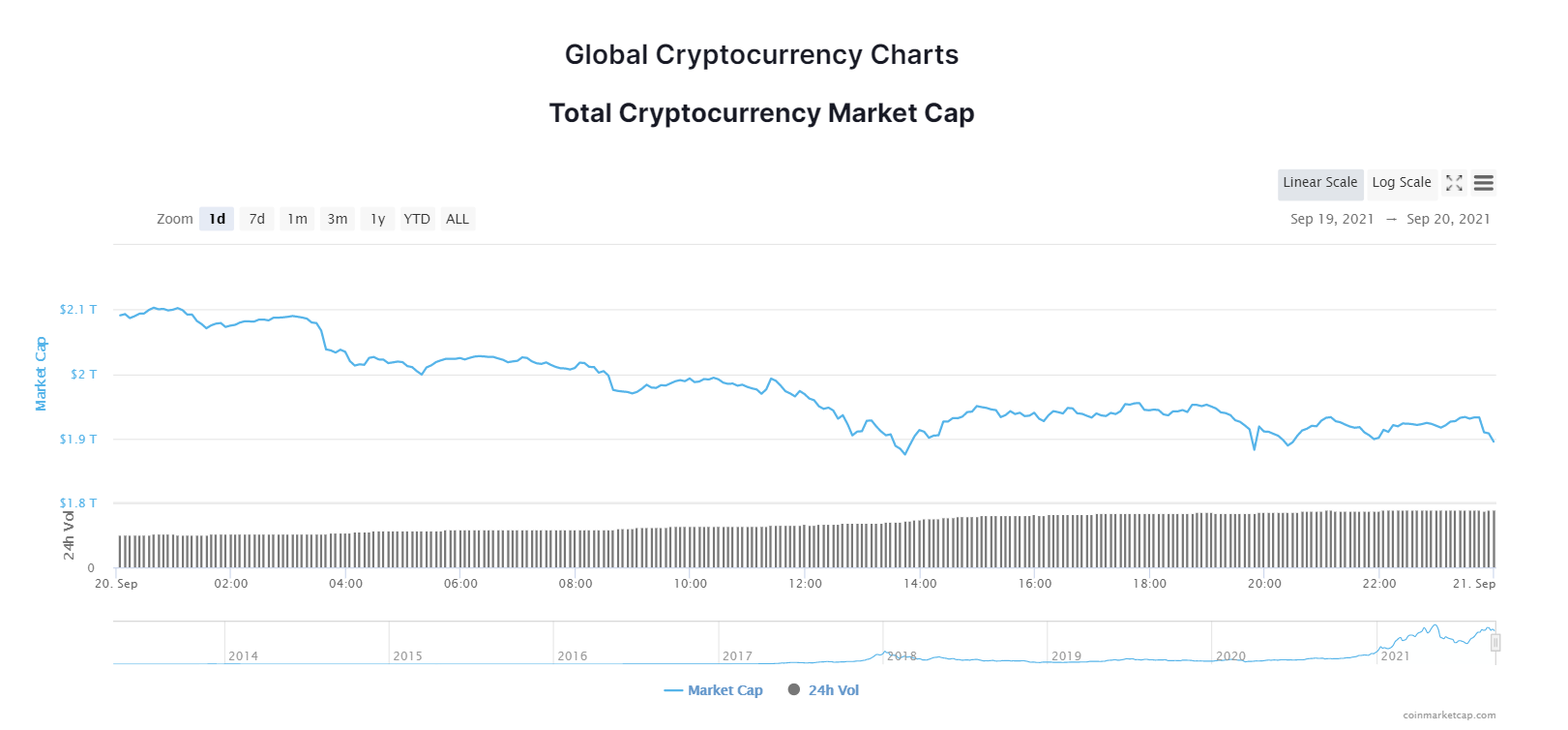 GLOBAL CRYPTO MKT CAP.png