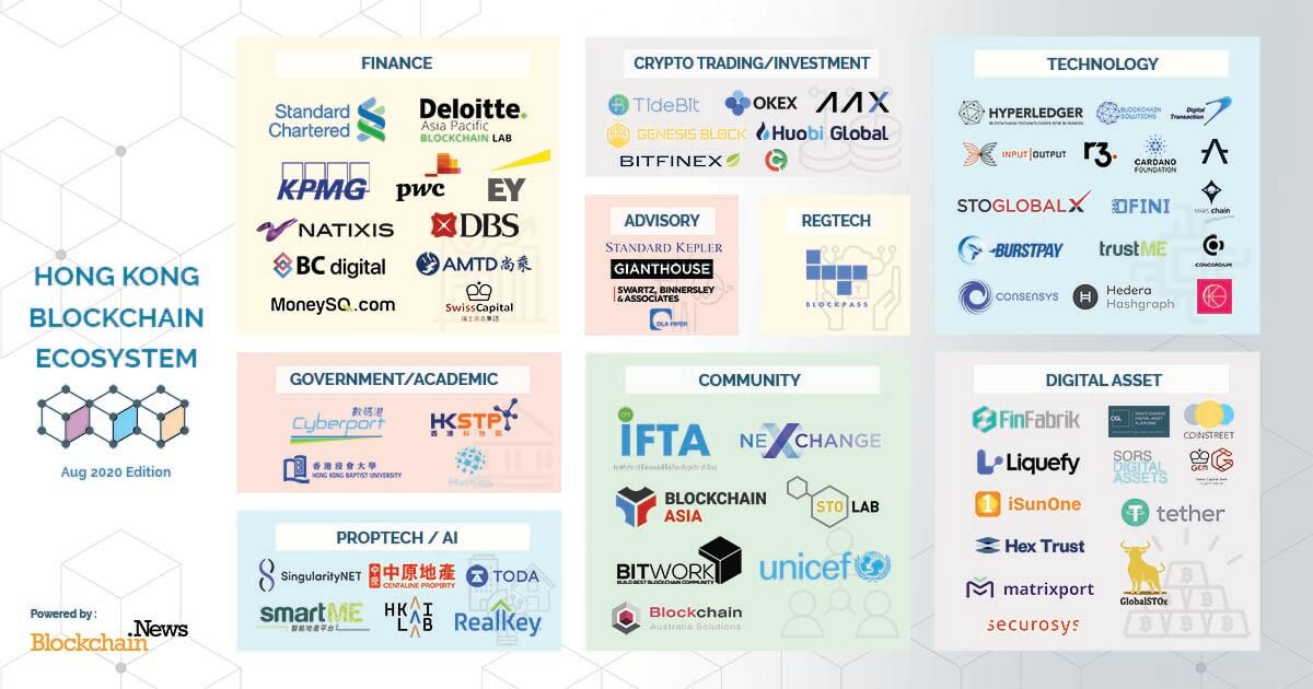 Hong Kong Blockchain Ecosystem_feature_v28.jpg