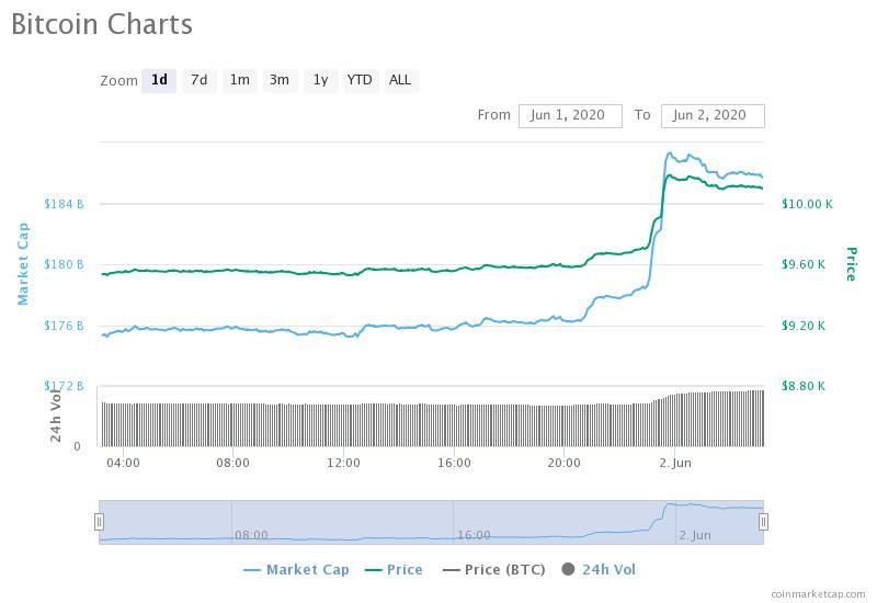 bitcoin-charts.jpeg