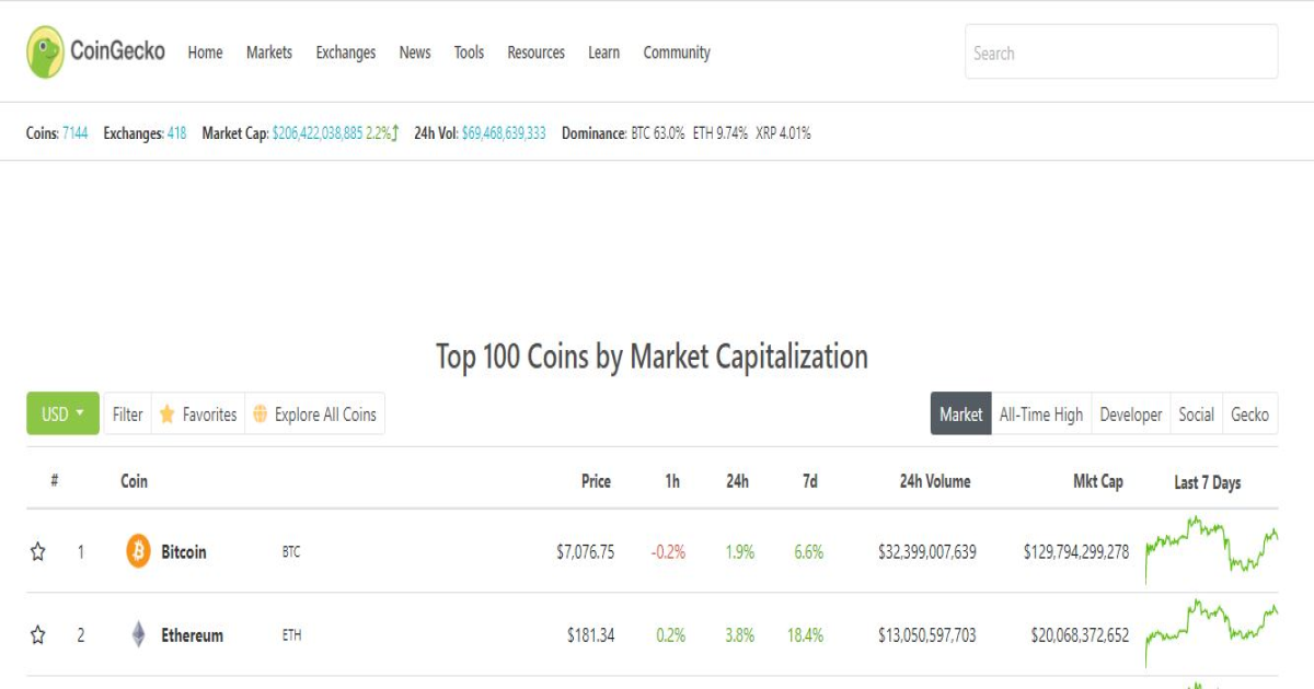 coingecko 1200x630.png