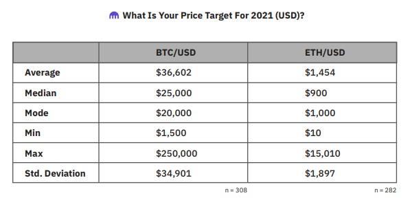 2021 price targets.jpg