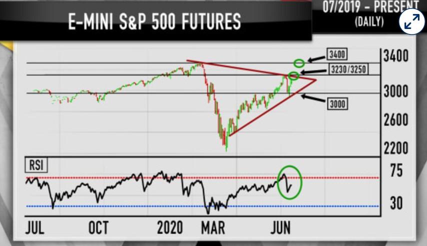 S&P 500.jpg