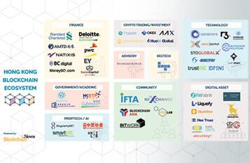Hong Kong Blockchain Ecosystem