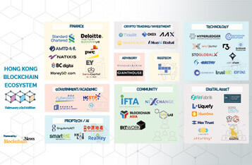 Hong Kong Blockchain Ecosystem Feb 2020 - New Members