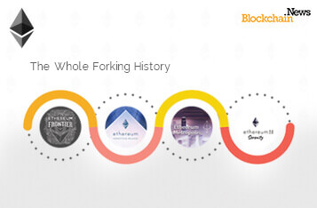 Ethereum—The Whole Forking History